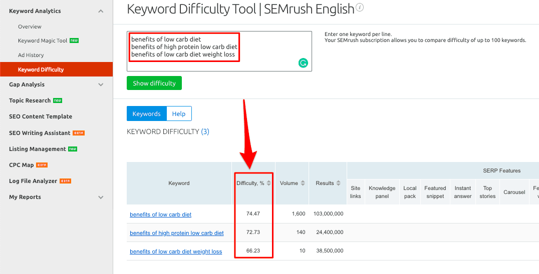 Keyword difficulty score tool