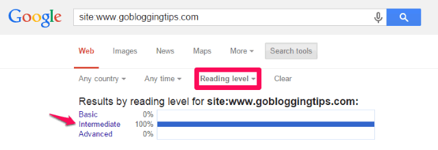 Readability level of a blog