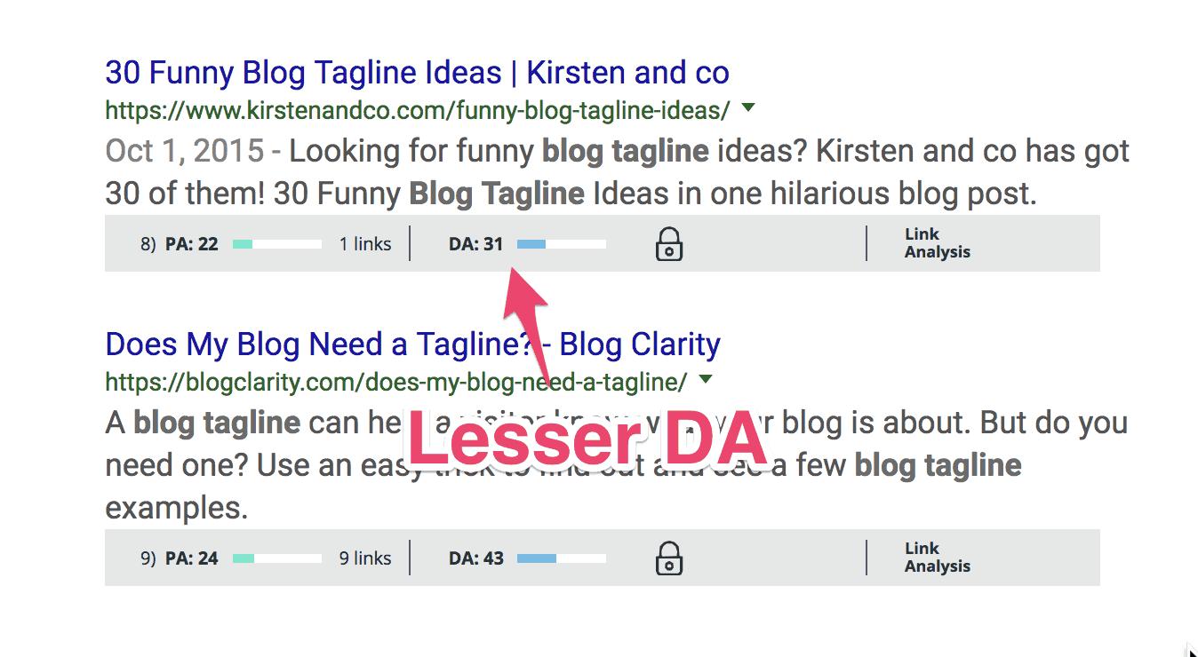 Lesser DA