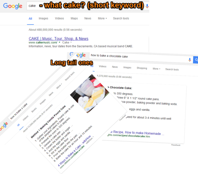 Long tail knowledge graph