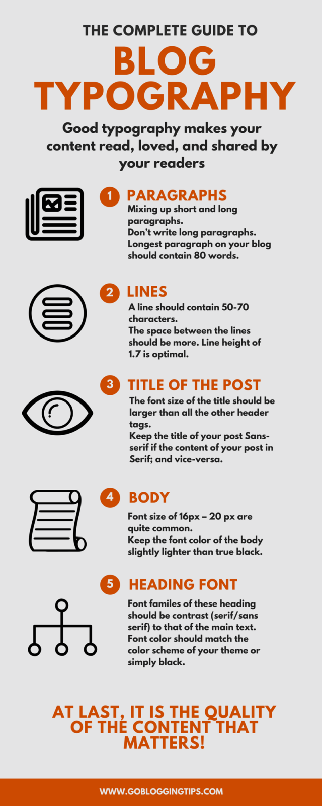 The Complete Guide to Blog Typography - BloggingX
