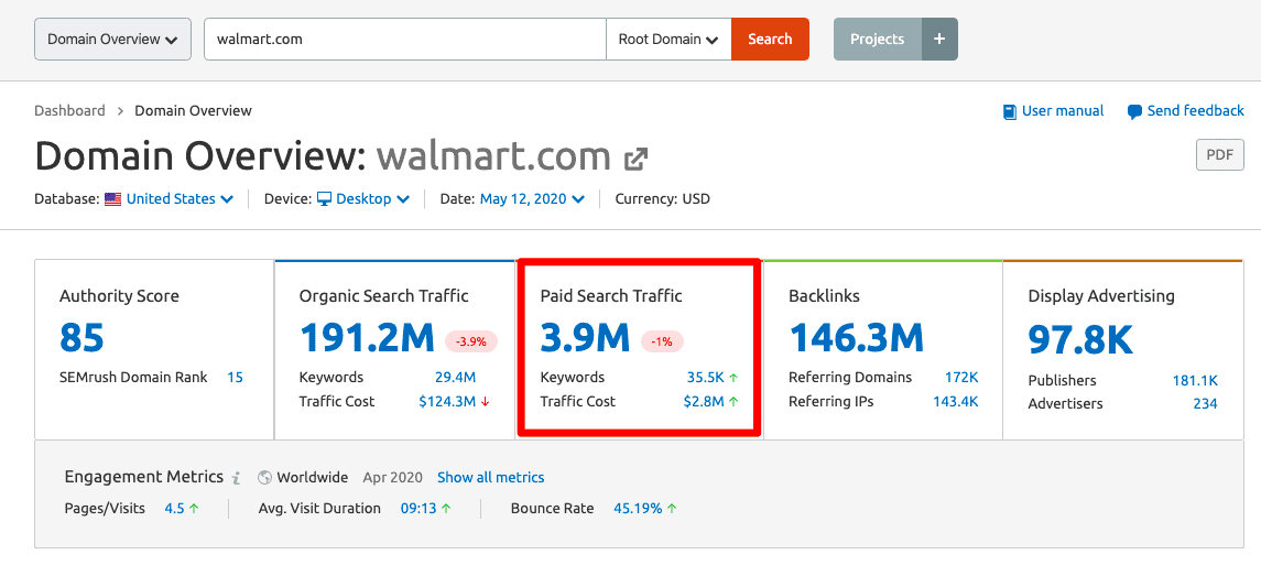 Domain overview of paid search traffic