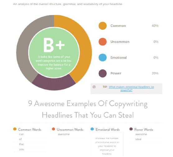 Headline analysing