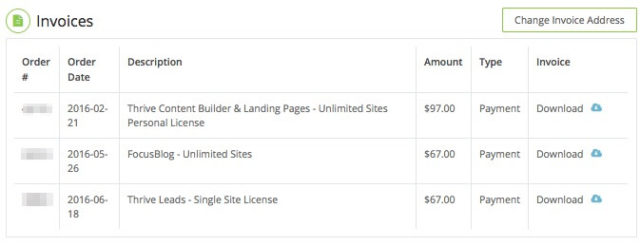 Thrive themes invoices