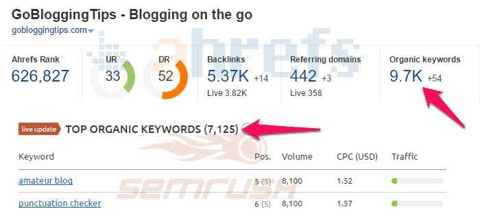 Ahrefs compared with semrush