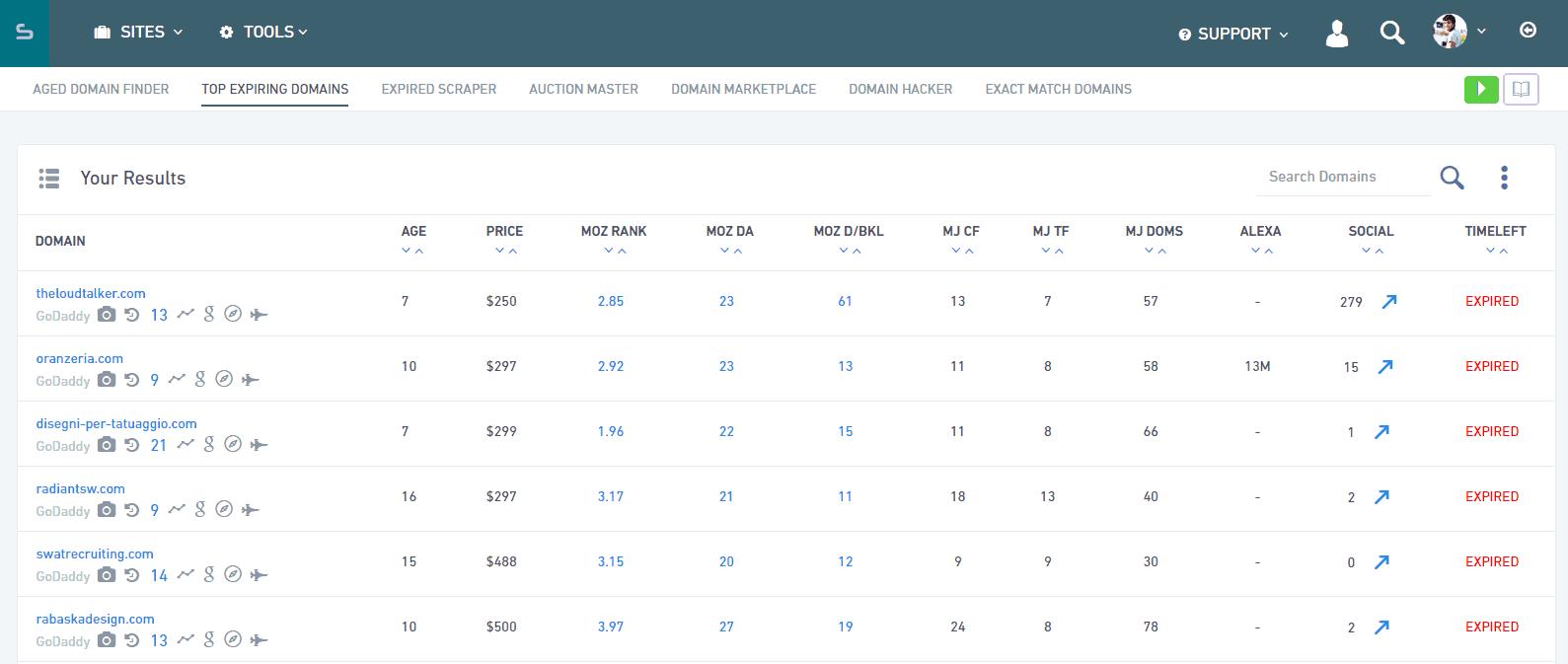 Top expiring domains