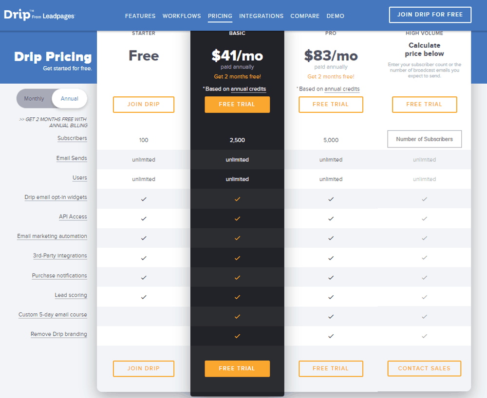 drip co review is this email marketing tool worth it? (2019 edition)Drip Autoresponder Pricing #19