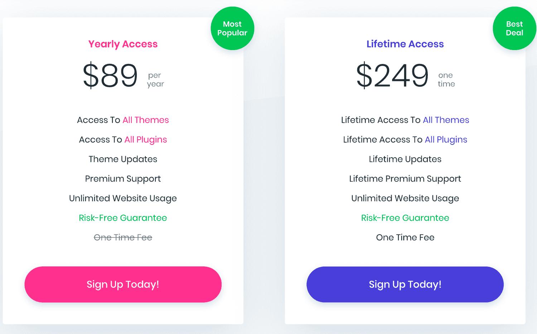 Divi Builder pricing