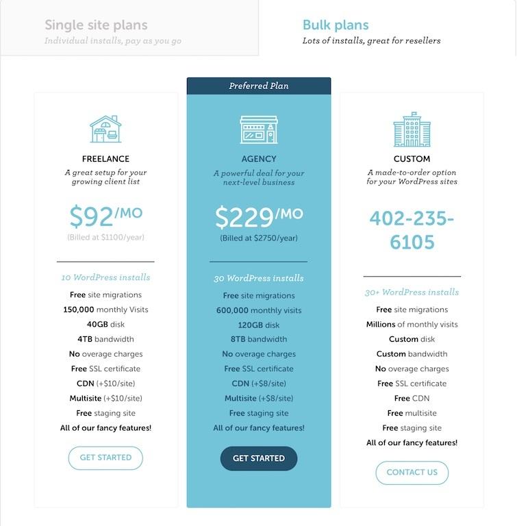 Flywheel pricing