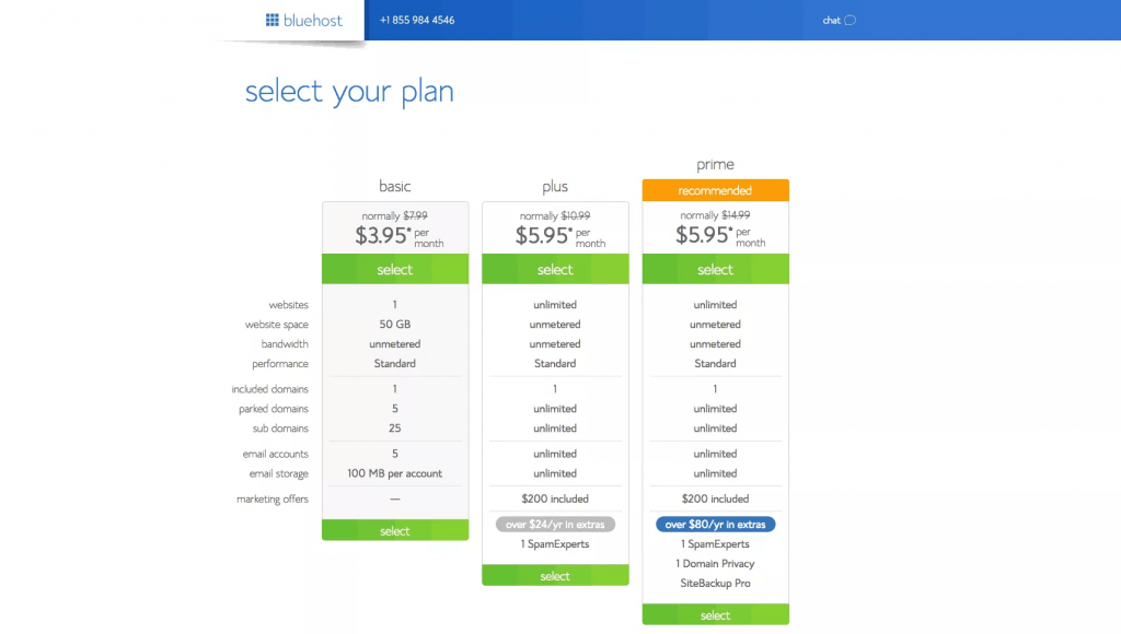 Bluehost pricing plans