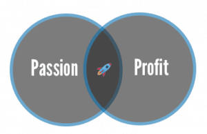 Passion and profit