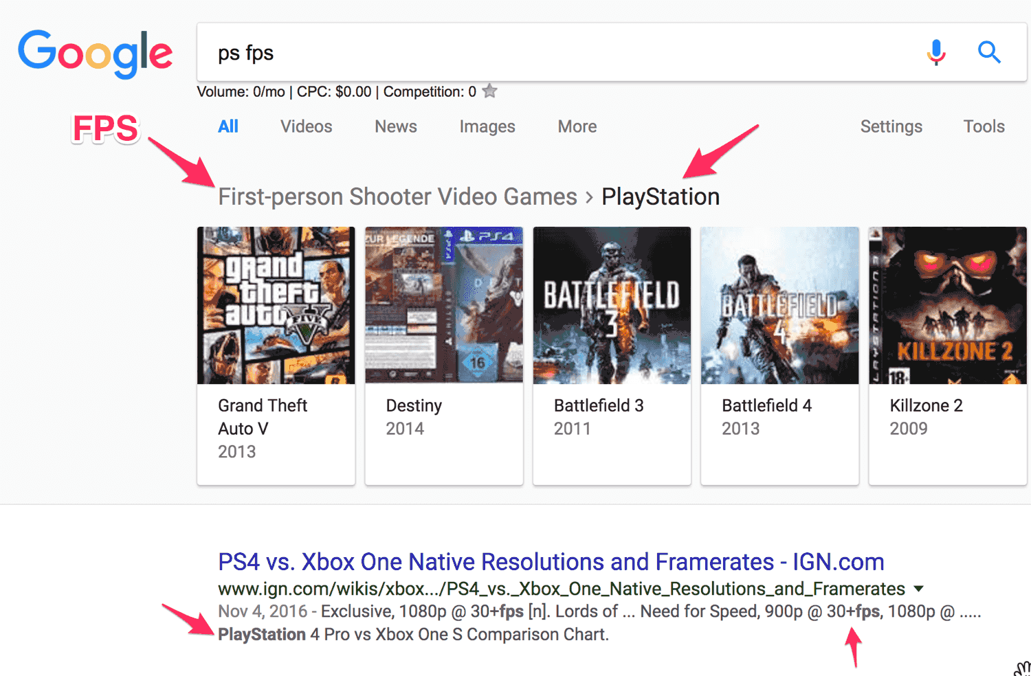 Playstation keyword example