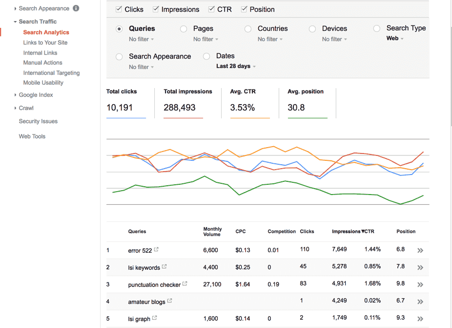 Webmaster tools- search analytics