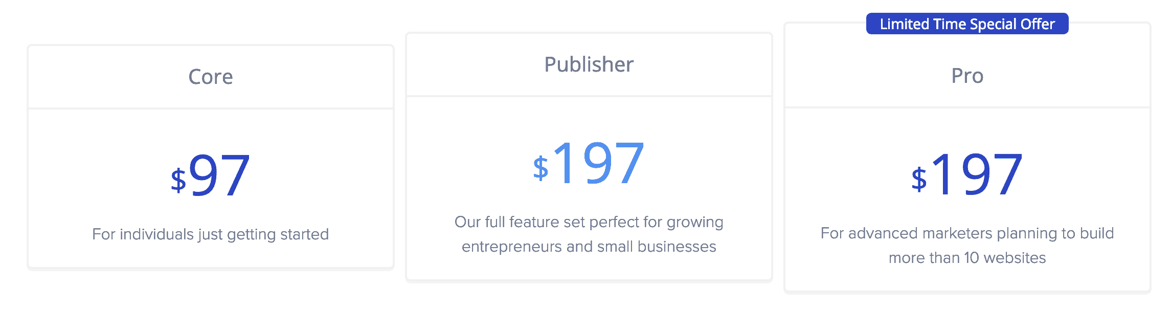 OptimizePress pricing