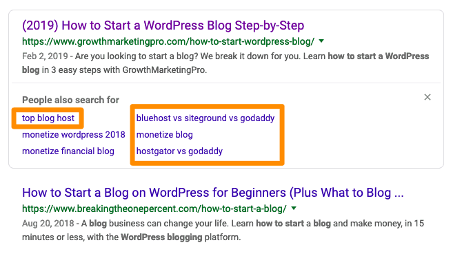 Related searches after how to start a WordPress blog