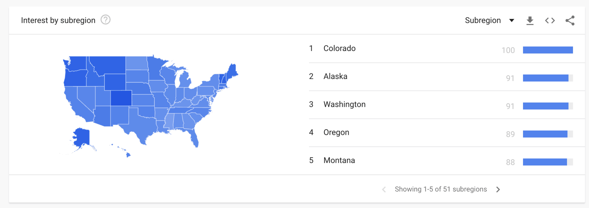 Google Trends data by subregions