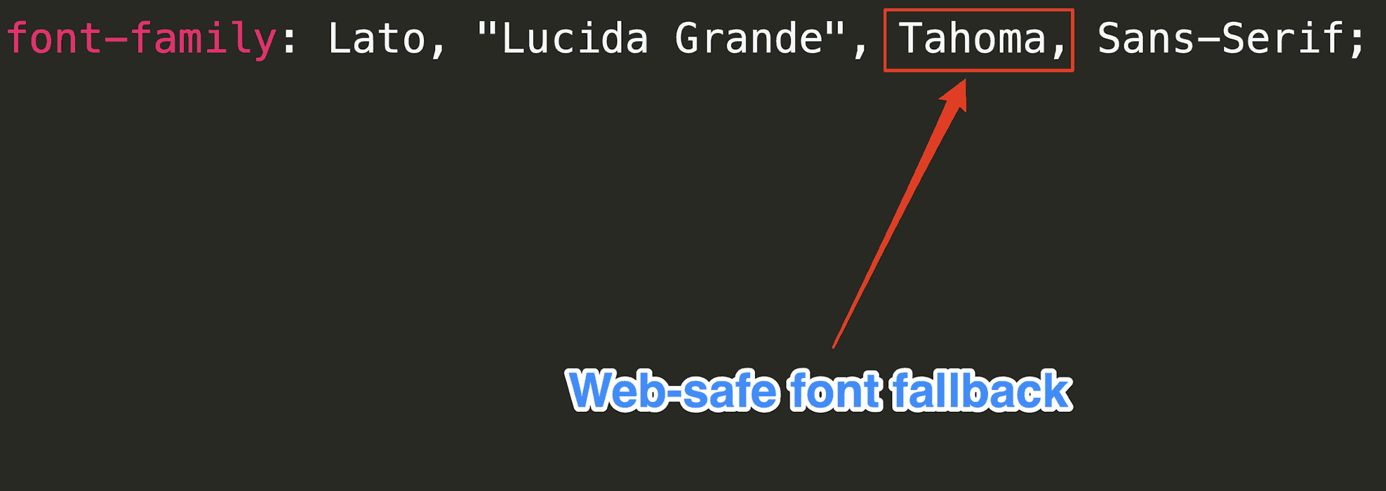 Web safe font fallback