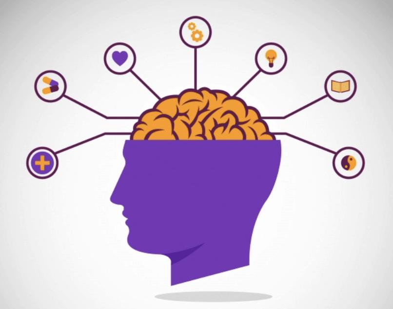 Understanding buyers psychology