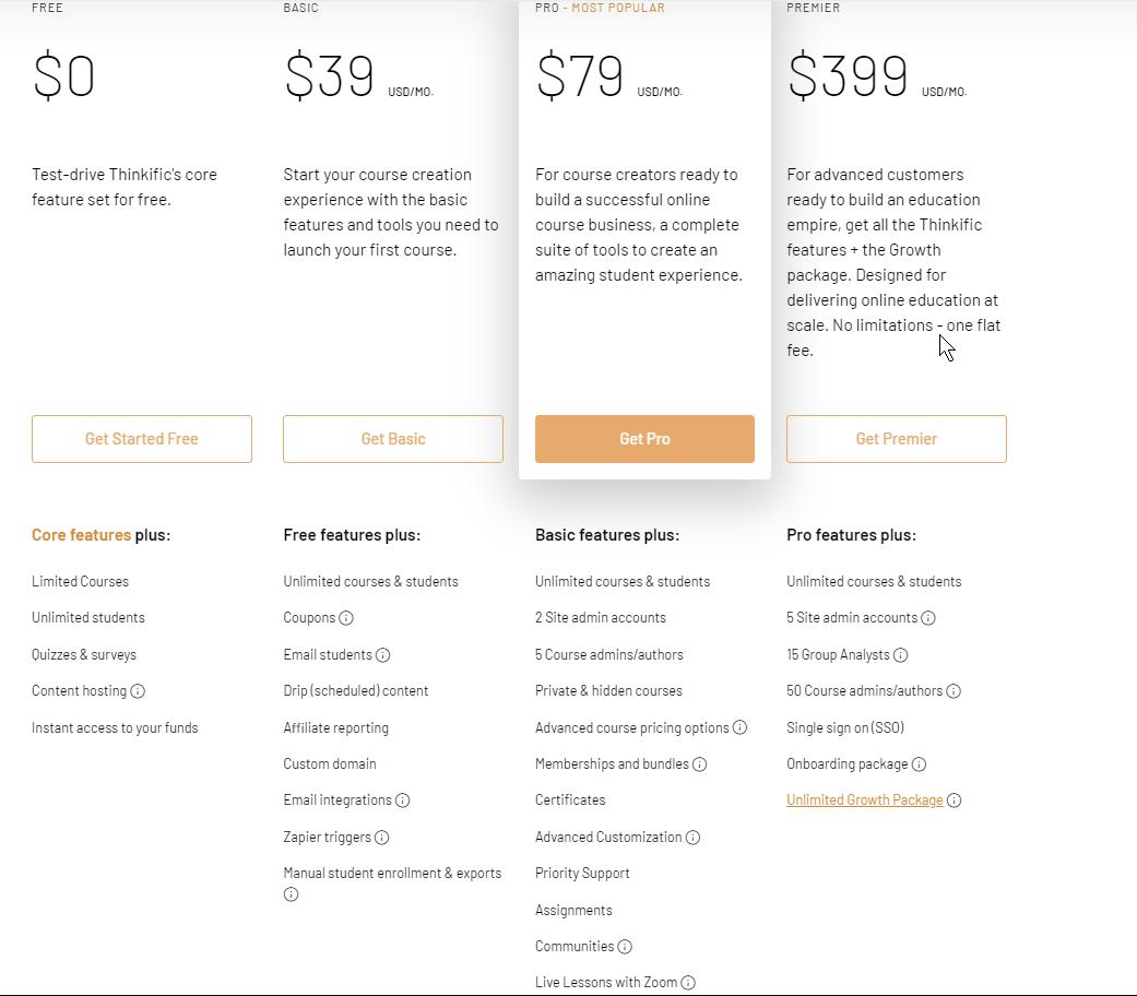 Thinkific Pricing 1