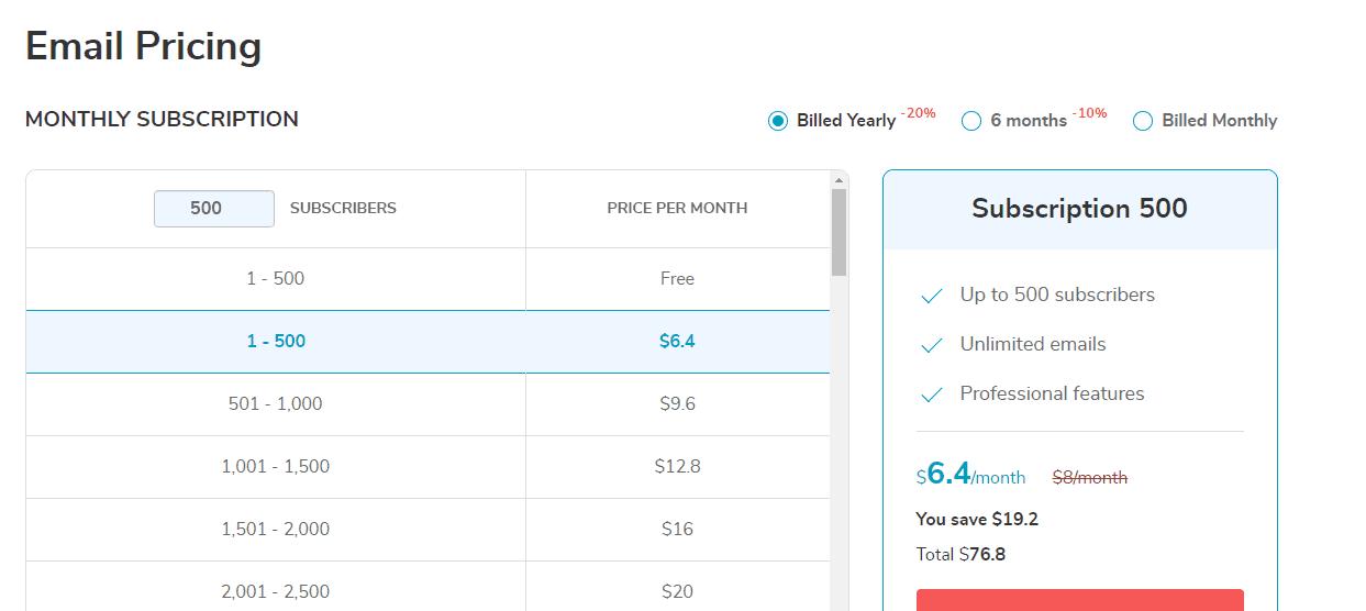 SendPulse pricing