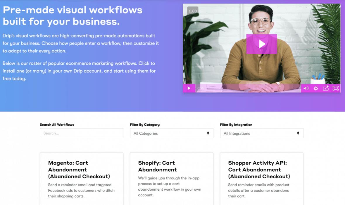 ActiveCampaign pre-built workflows