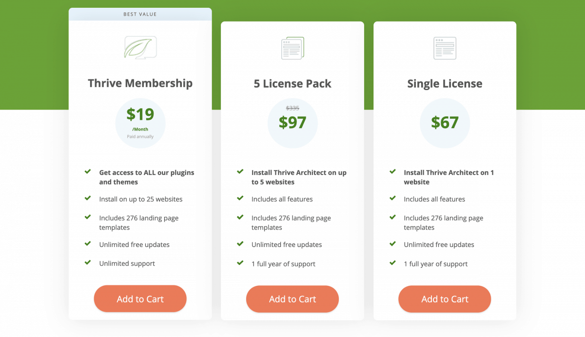 Thrive pricing