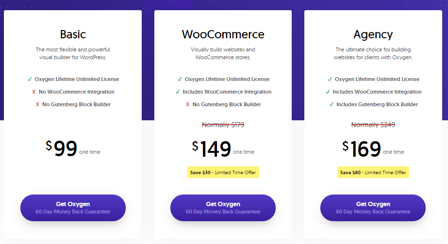 Oxygen Builder Pricing