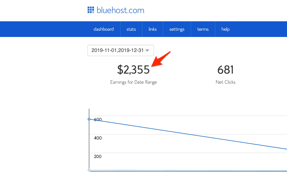 Earnings Bluehost Screenshot