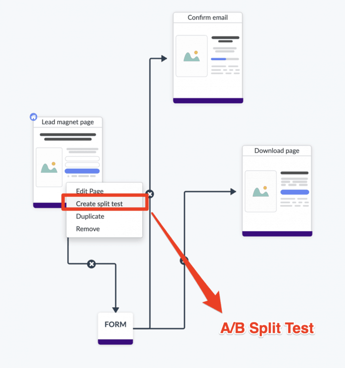 A/B split testing with BuilderAll