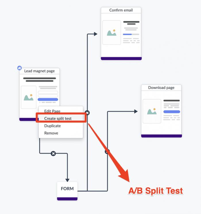 Creating A/B split test