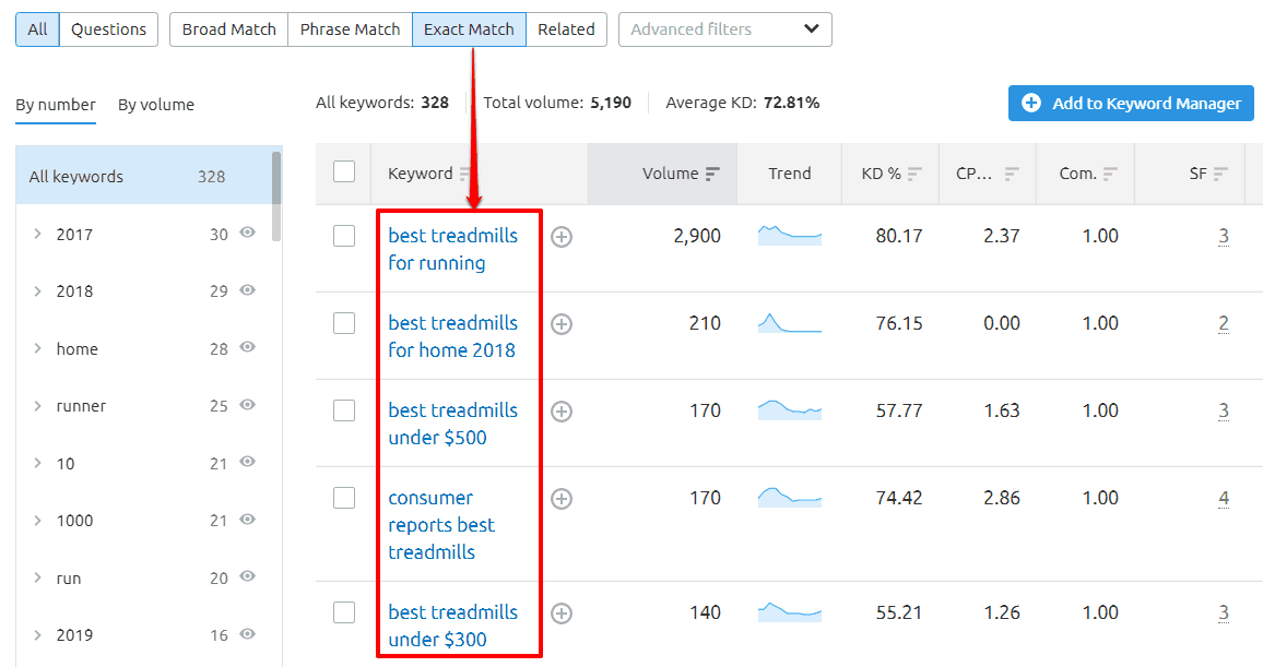 Filtering the exact match keywords