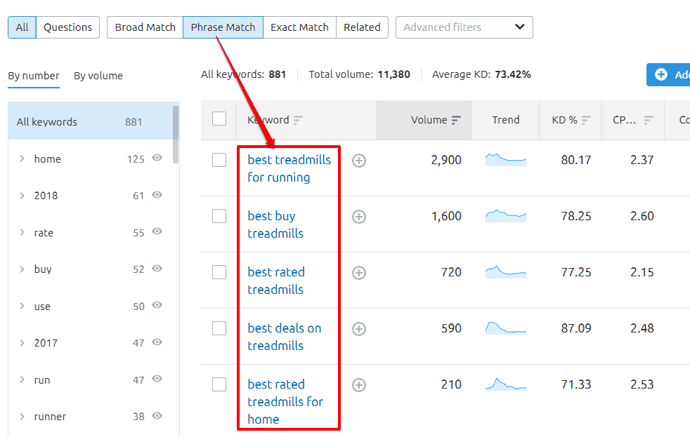 Filtering the phrase match keywords