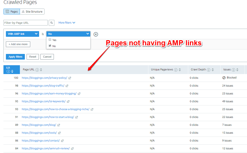 Pages with no AMP links