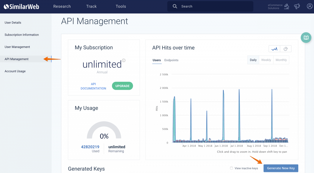 SimilarWeb API management