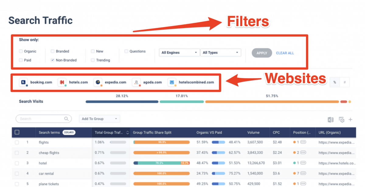 SimilarWeb competitor keyword analysis