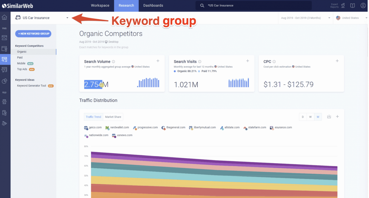 SimilarWeb keyword group