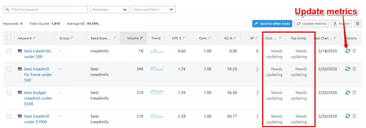 Updating the keyword metrics