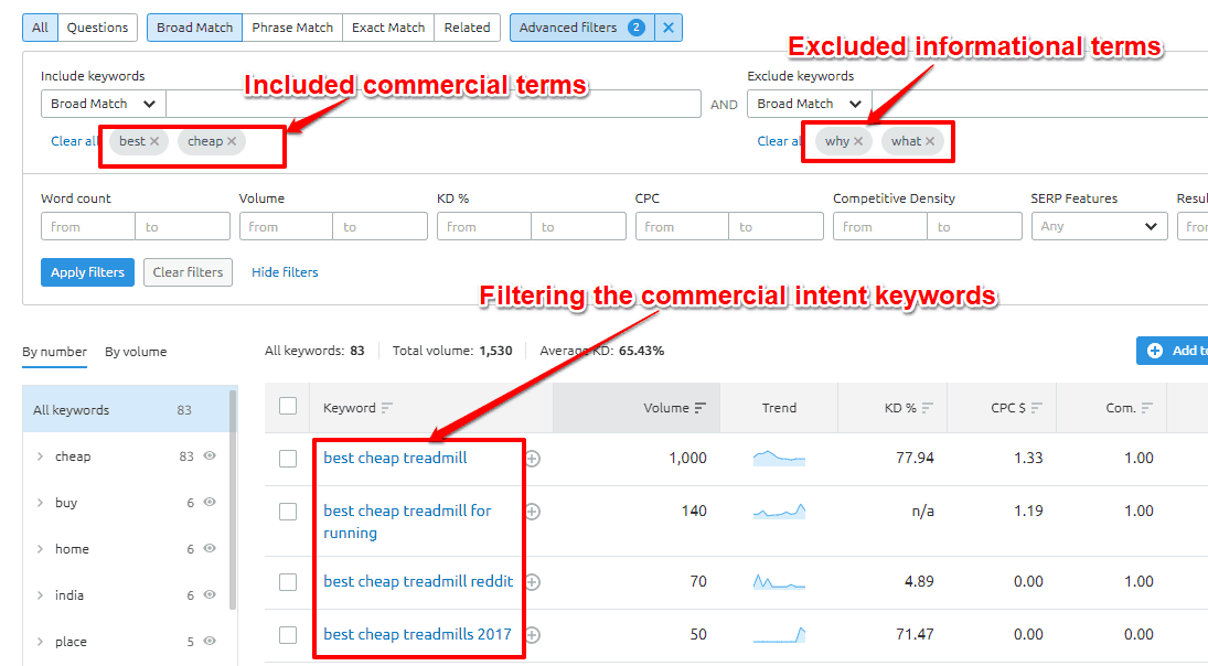 Using advanced filters to filter the commercial intent keywords