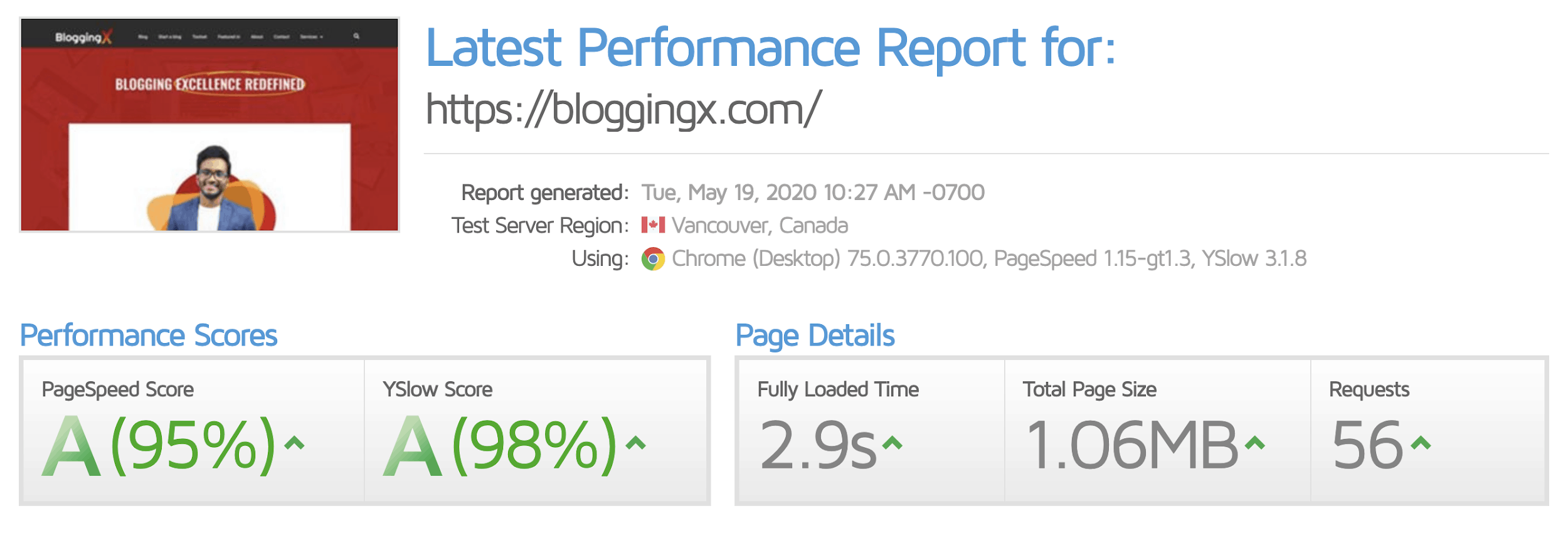 Bloggingx GTMetrics page speed after installing NitroPack