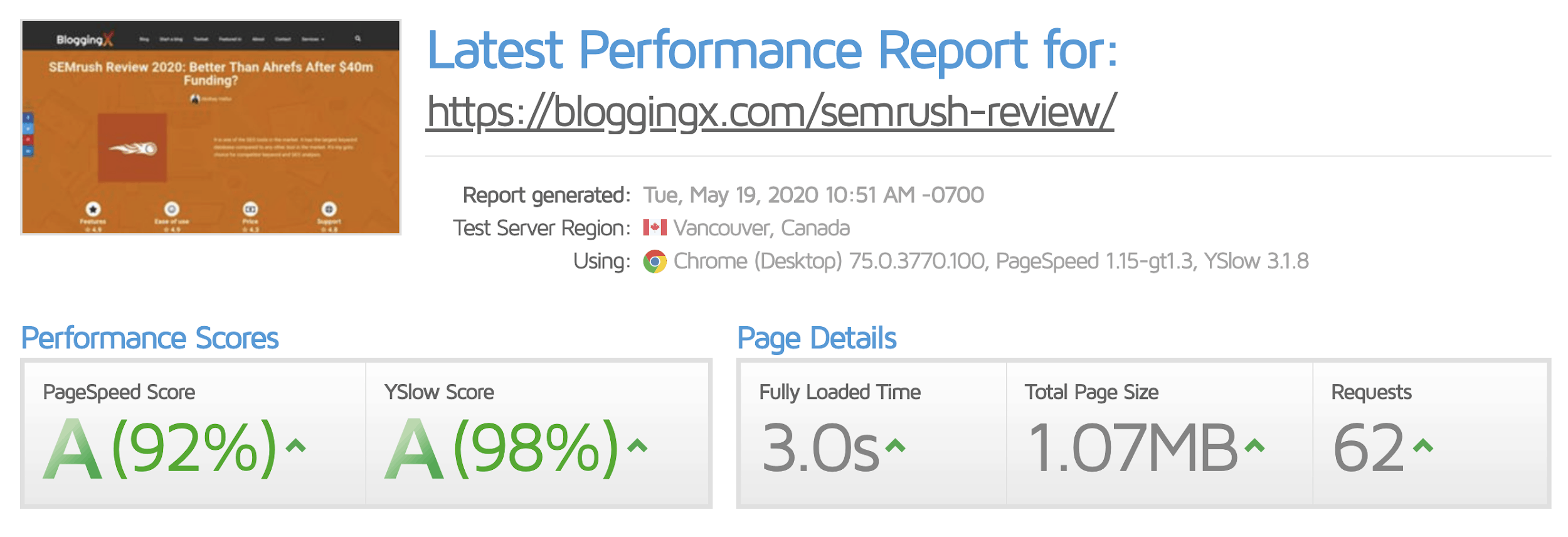 Bloggingx GTMetrics page speed before installing NitroPack