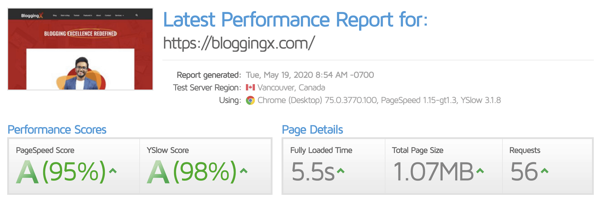GTMetrix report of Bloggingx before installing NitroPack