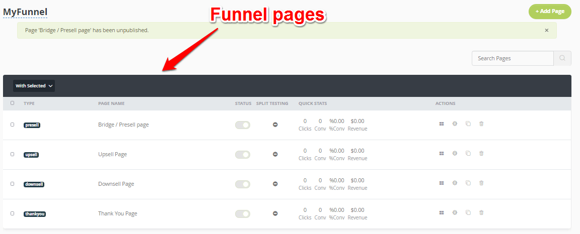 Kyvio's funnel pages