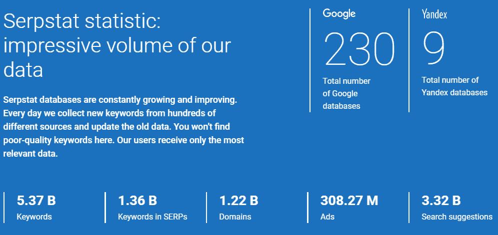 Serpstat statistics