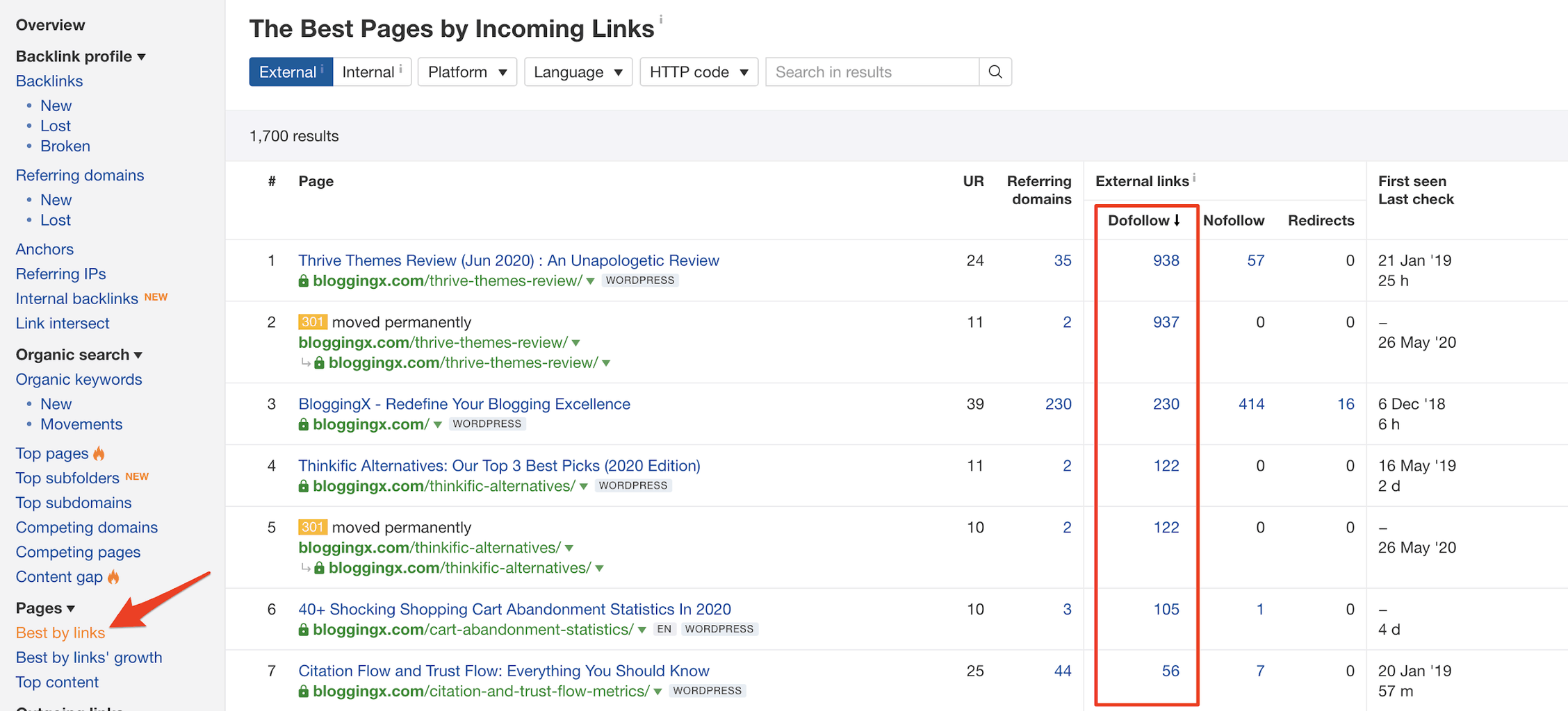 Ahrefs top pages by internal links