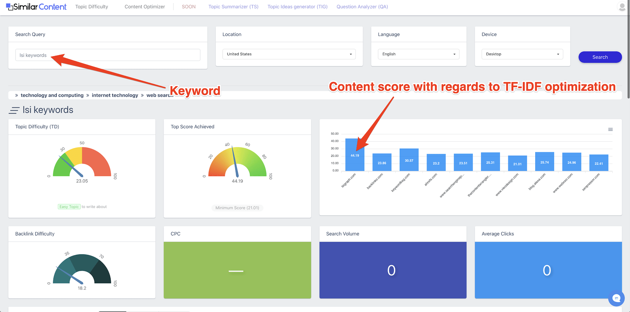 SimilarContent features
