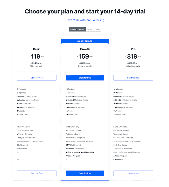 Pricing plans of Kajabi