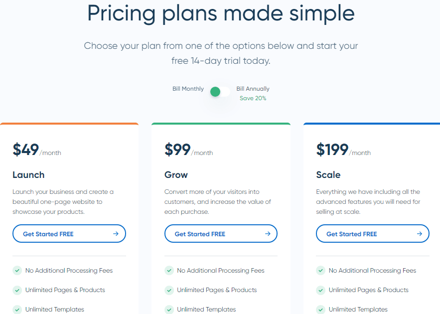 SamCart pricing