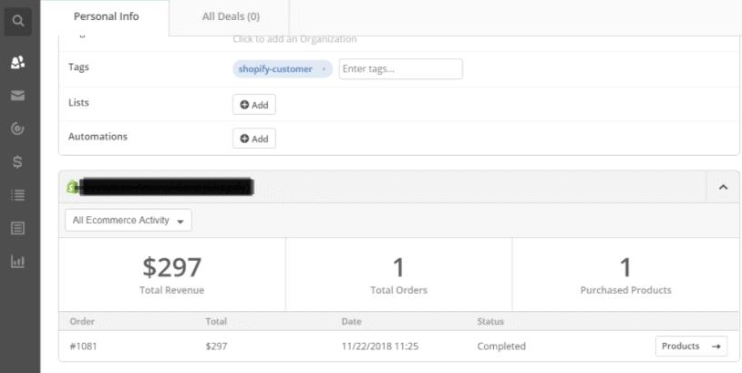 ActiveCampaign eCommerce