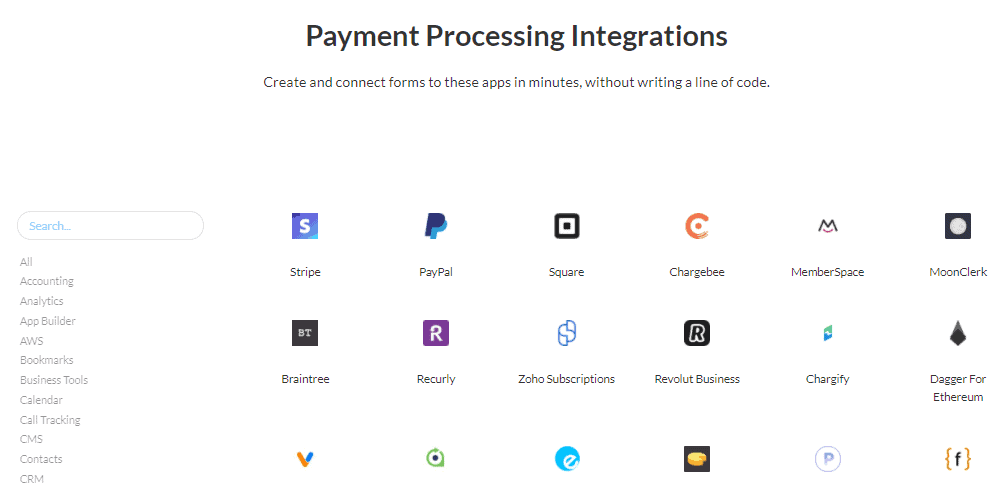 Paperform integrations