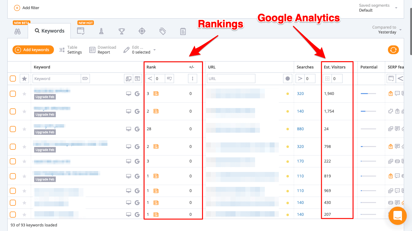 Accuranker integration with Google Analytics